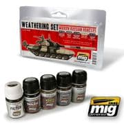 MODERN RUSSIAN VEHICLES WEATHERING SET<br> A.MIG-7147